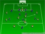 Top 10 Attacking Midfielders