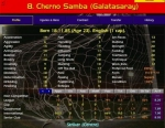 Champ Man Legends: No 1 - Cherno Samba