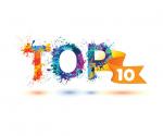 Top 10 Goalkeepers