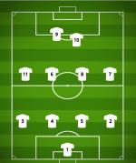 Tactics: Part 1 - The 4-4-2